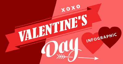 Valentine's Day by the Numbers - Infographic