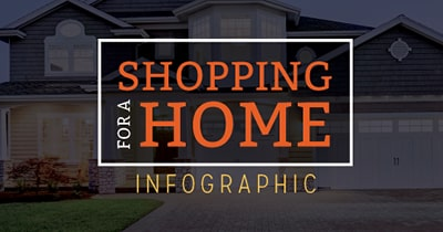 Shopping for a Home - Infographic