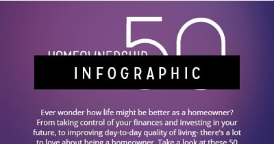 50 Homeownership Perks - Infographic