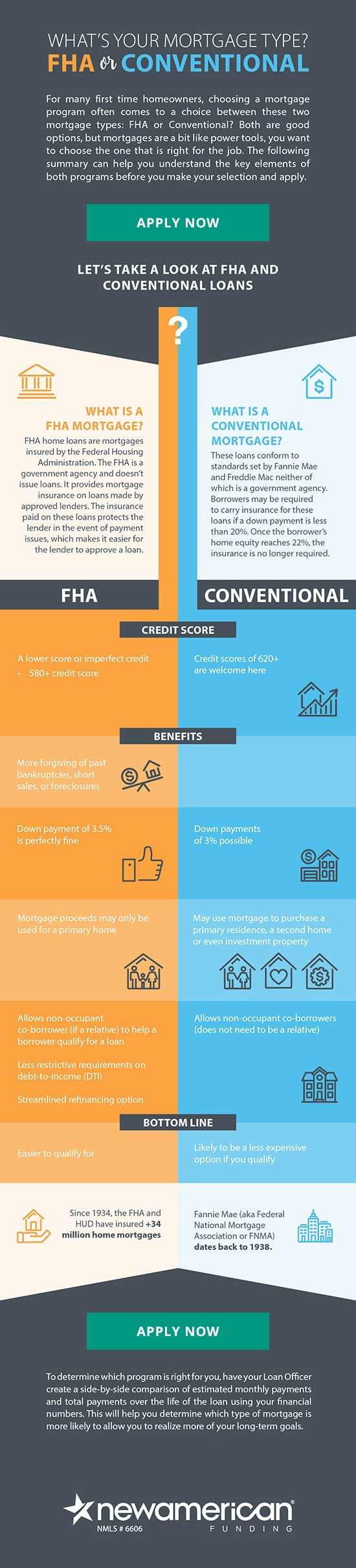 FHA vs. Conventional Loan Comparisoin Infographic