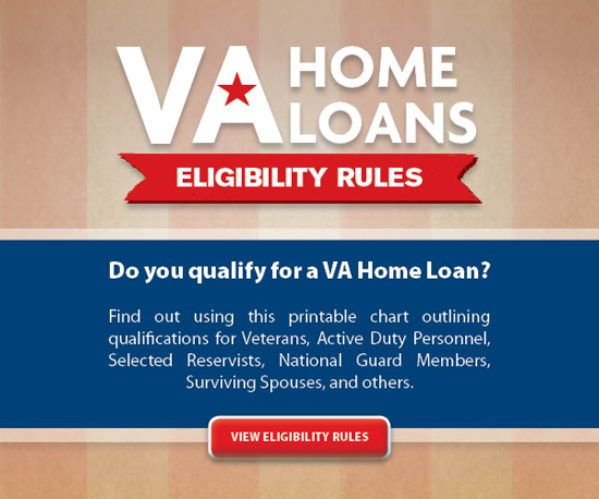 va home loan eligibility rules