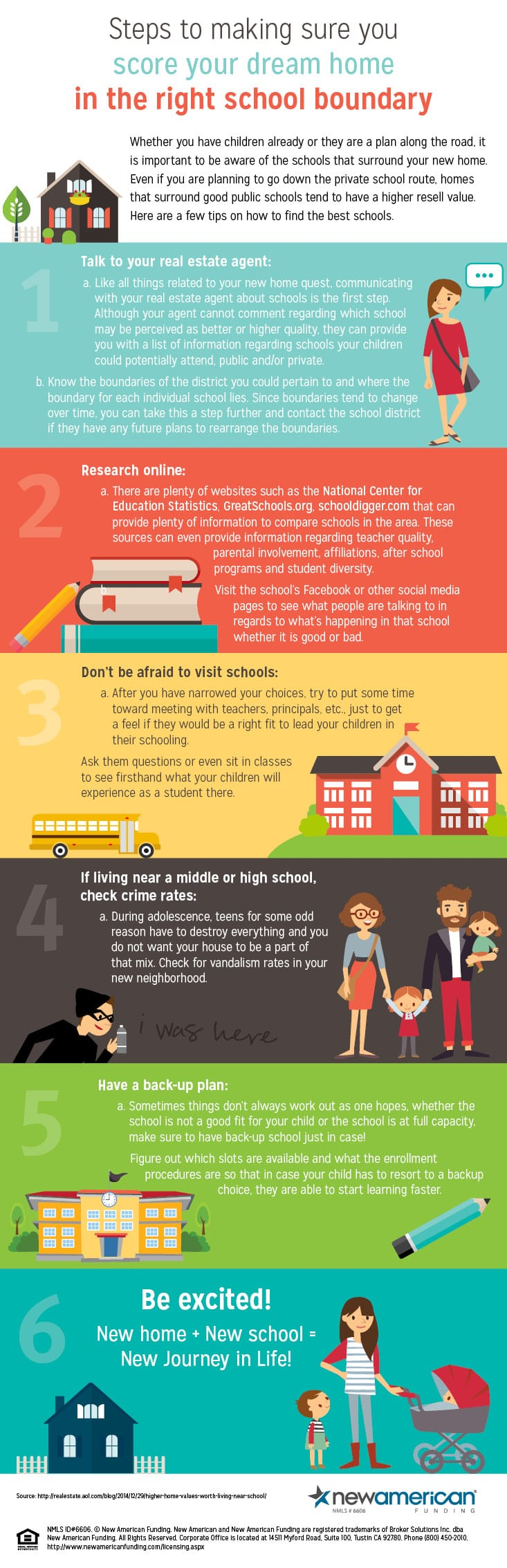Steps to Making Sure You Score Your Dream in the Right School Boundary