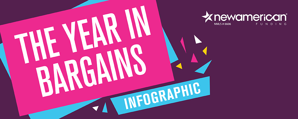 year in bargains infographic