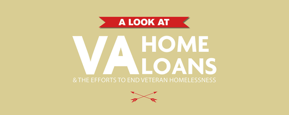 A Look at VA Home Loans Infographic
