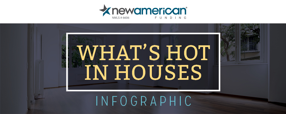 What's Hot in Houses